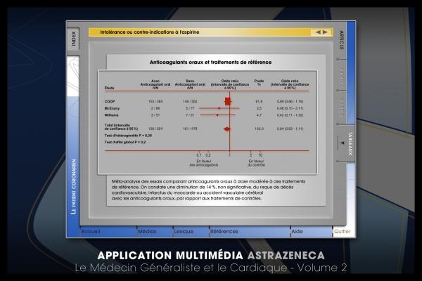 Looktrope Appli Astrazeneca-MGC Vol 2